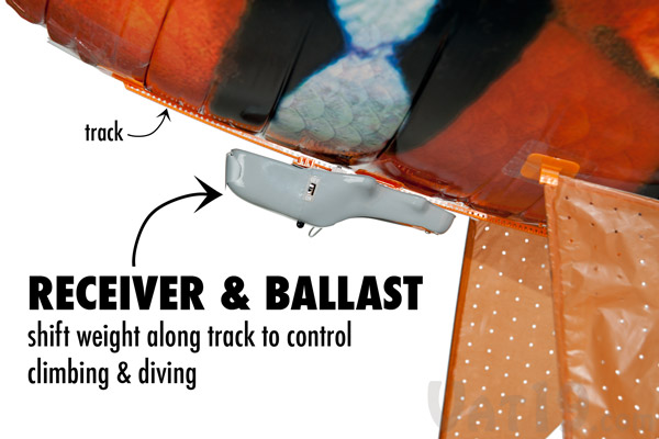 The receiver also holds ballast which can be moved along a track to control the height of the Air SWimmer.