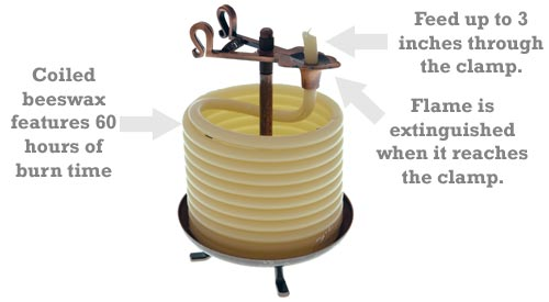 Candle by the Hour Coil Candle