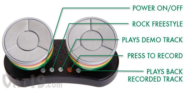 Caribbean Finger Drums button diagram.
