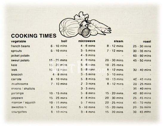 Al Dente Conversion Chart  Measurement Conversion Cooking