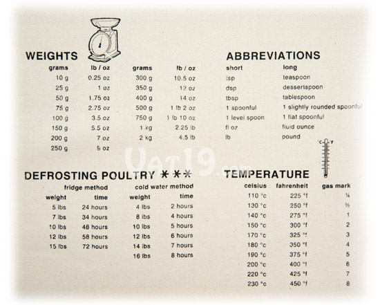Cooking Guide Apron weights, abbreviations, defrosting poultry, and temperature information.