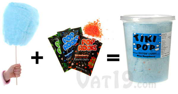 http://images1.vat19.com/cotton-candy-pop-rocks/cotton-candy-pop-rocks-equation.jpg