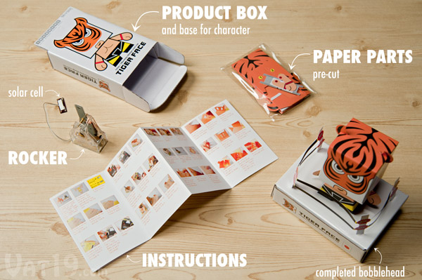 Everything required to make the bobblehead is included in the packaging.