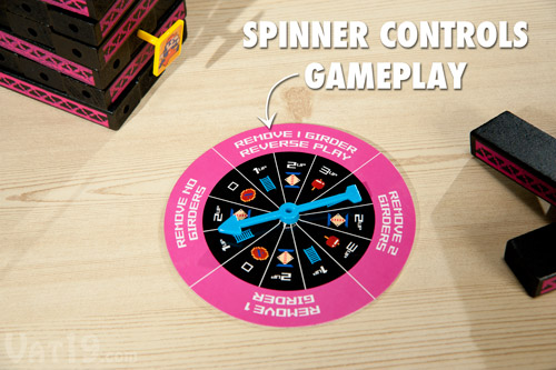 The start of each turn begins by spinning the arrow on the spinner.