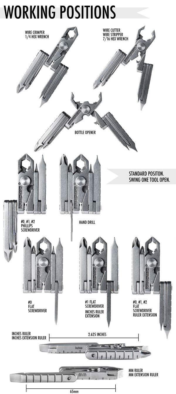 Images showing the different working positions of the MicroMax Multi-Tool.