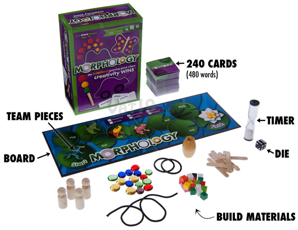 The Morphology Game includes a timer, die, building pieces, a game board, player tokens, and 240 word cards.