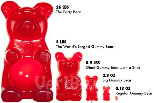 The Party Bear is the giant papa bear of the gummy bear family.