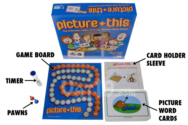 Box contents of Picture+This Board Game.
