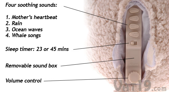 Sleep Sheep Sound Machine Cutout