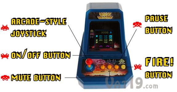 Space Invaders Desktop Arcade