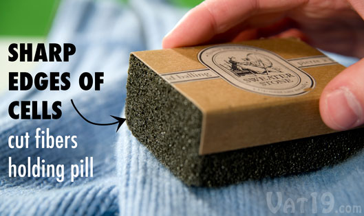 The sharp edges of the tiny cells of the Sweater Stone cut the fibers holding the pill to your garment.